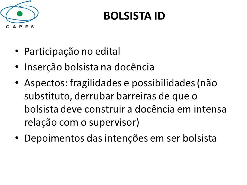 BOLSISTA ID Participação no edital Inserção bolsista na docência