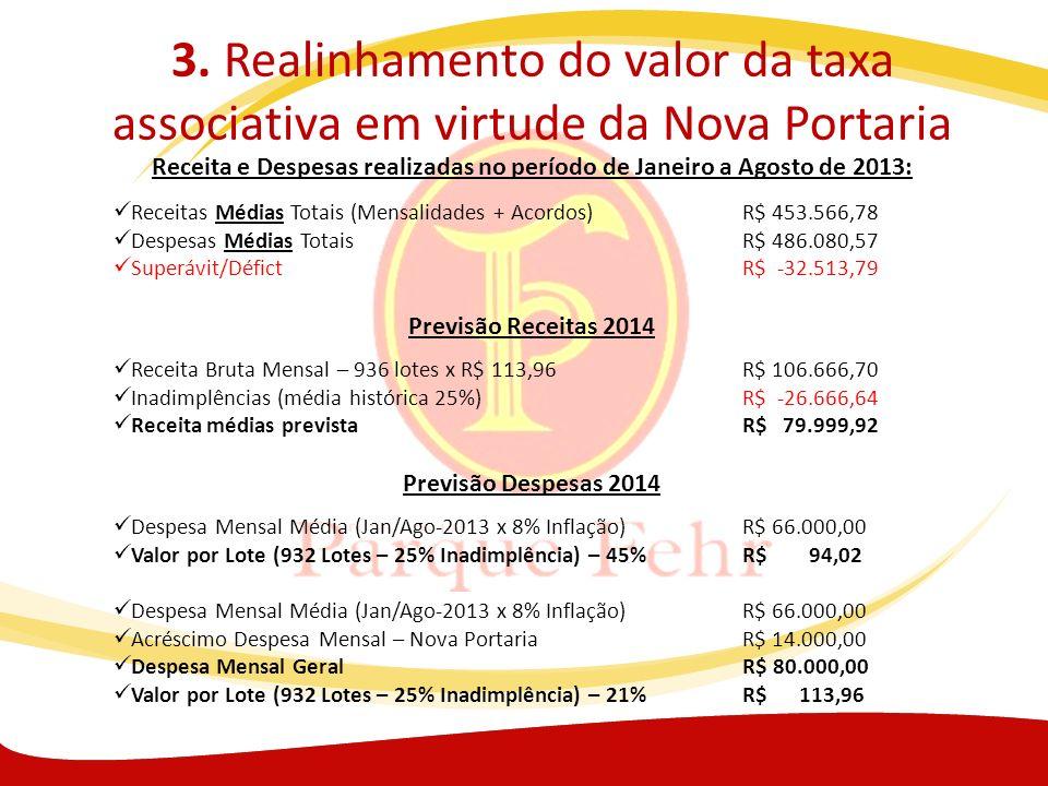 Receita e Despesas realizadas no período de Janeiro a Agosto de 2013: