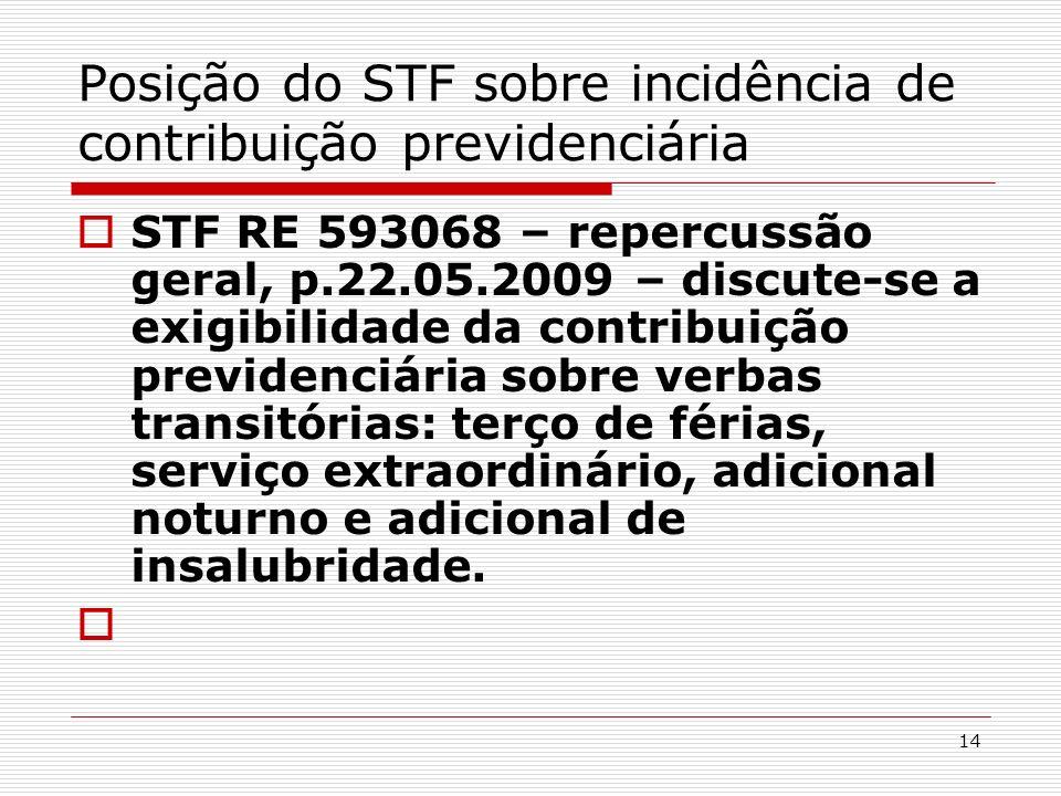 Posição do STF sobre incidência de contribuição previdenciária