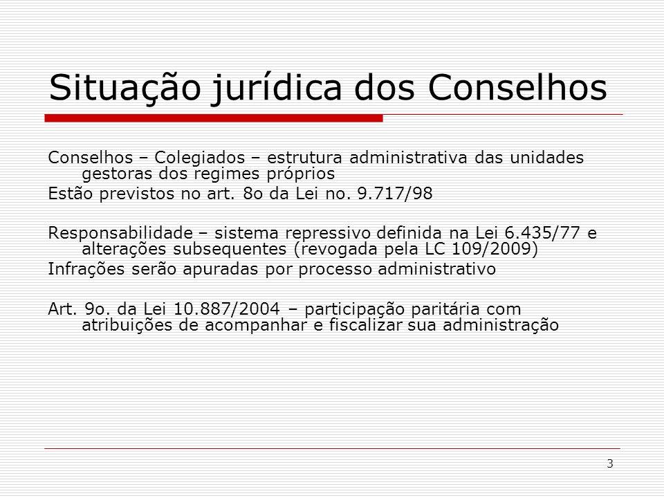 Situação jurídica dos Conselhos