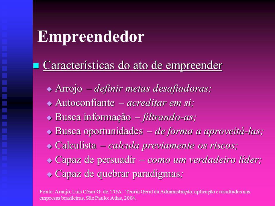 Empreendedor Características do ato de empreender