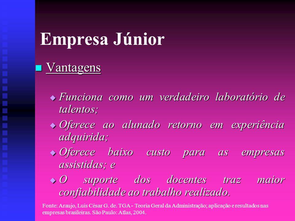 Empresa Júnior Vantagens
