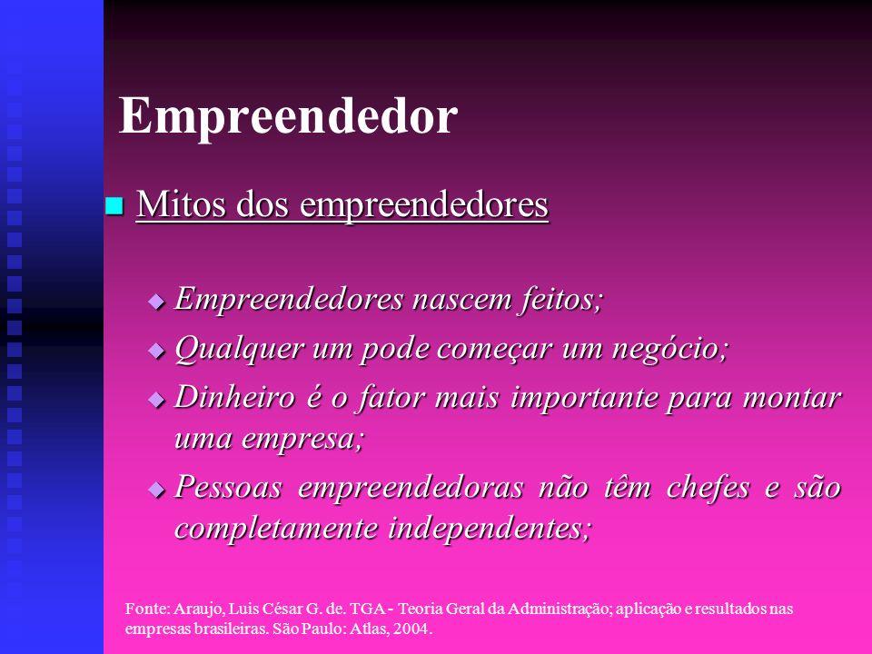 Empreendedor Mitos dos empreendedores Empreendedores nascem feitos;
