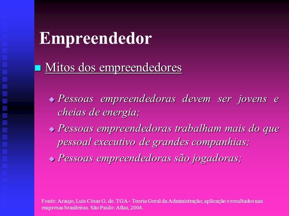 Empreendedor Mitos dos empreendedores
