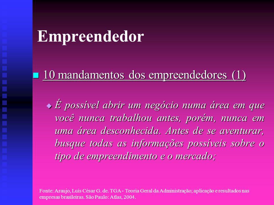 Empreendedor 10 mandamentos dos empreendedores (1)