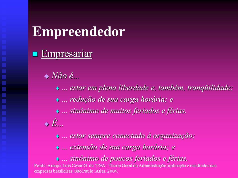 Empreendedor Empresariar Não é... É...