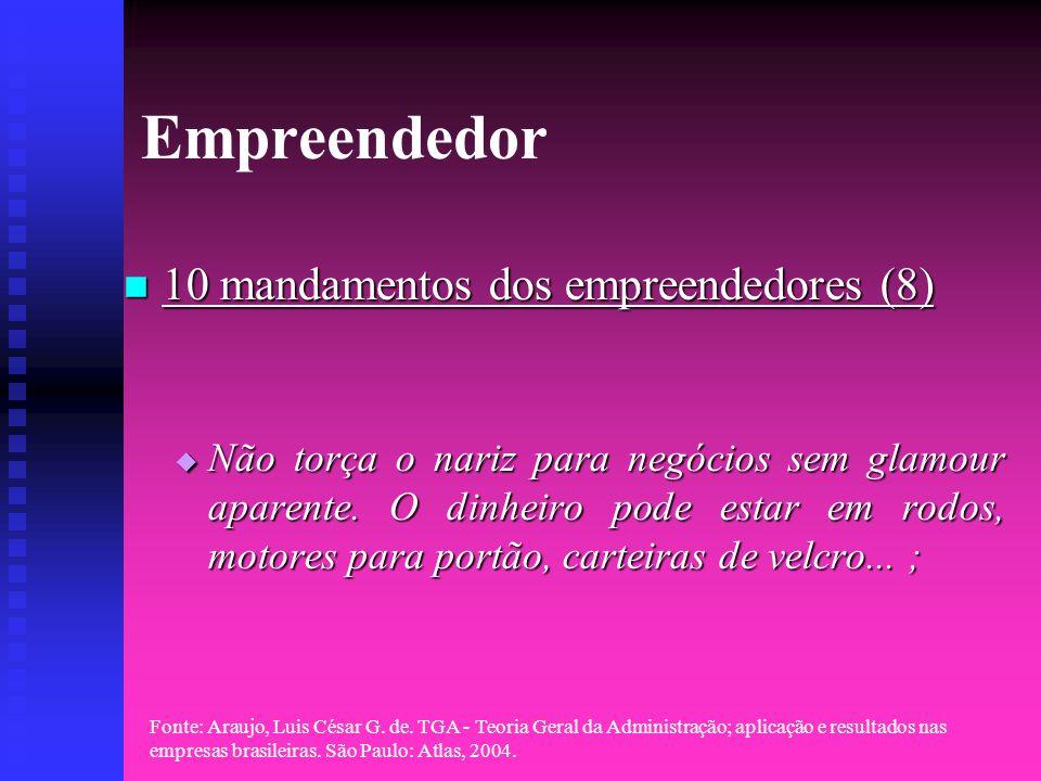Empreendedor 10 mandamentos dos empreendedores (8)