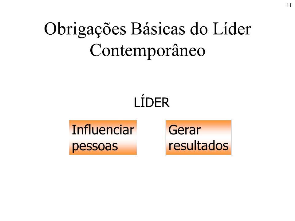 Obrigações Básicas do Líder Contemporâneo