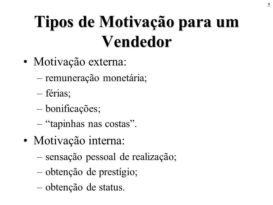 Tipos de Motivação para um Vendedor