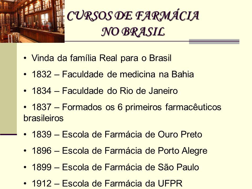 CURSOS DE FARMÁCIA NO BRASIL