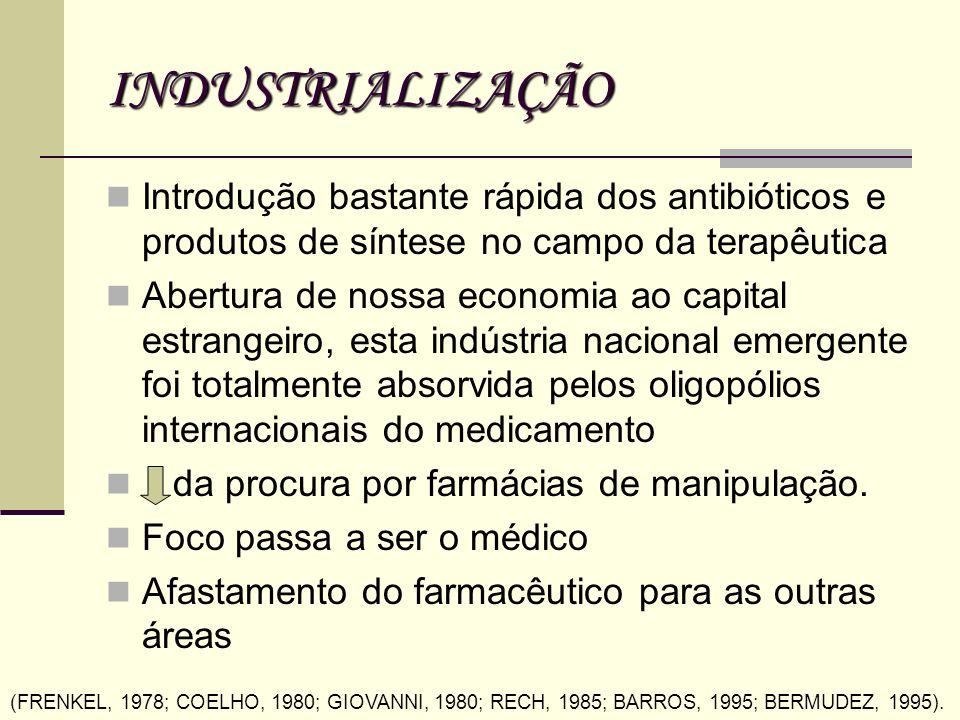 INDUSTRIALIZAÇÃO Introdução bastante rápida dos antibióticos e produtos de síntese no campo da terapêutica.