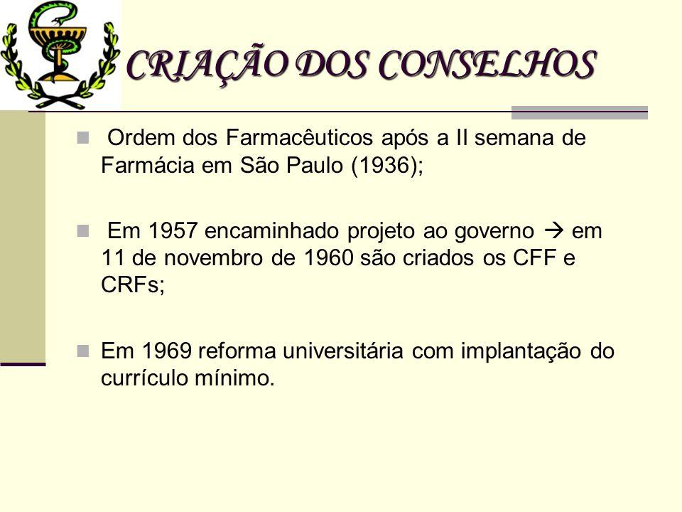 CRIAÇÃO DOS CONSELHOS Ordem dos Farmacêuticos após a II semana de Farmácia em São Paulo (1936);