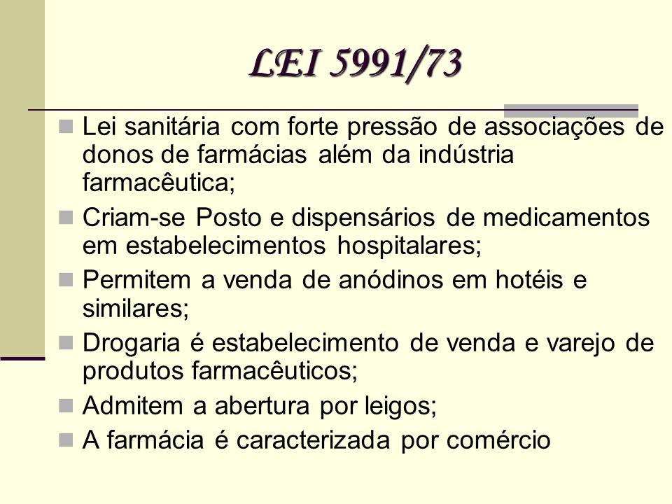 LEI 5991/73 Lei sanitária com forte pressão de associações de donos de farmácias além da indústria farmacêutica;