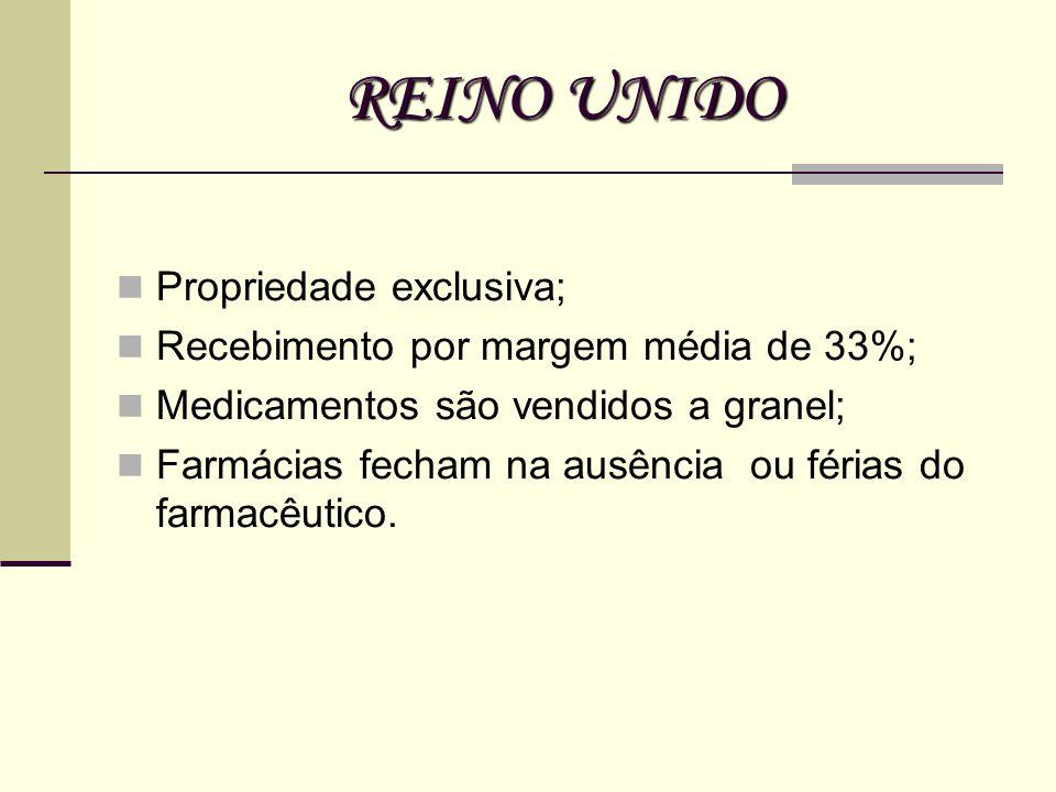 REINO UNIDO Propriedade exclusiva;