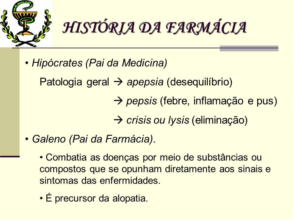 HISTÓRIA DA FARMÁCIA Hipócrates (Pai da Medicina)