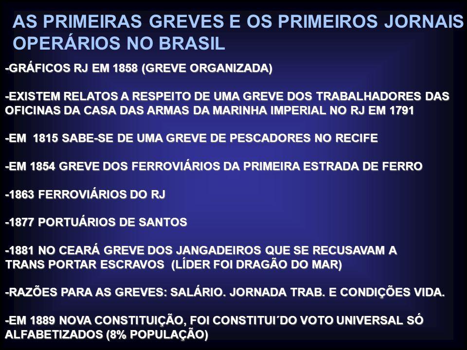 AS PRIMEIRAS GREVES E OS PRIMEIROS JORNAIS OPERÁRIOS NO BRASIL