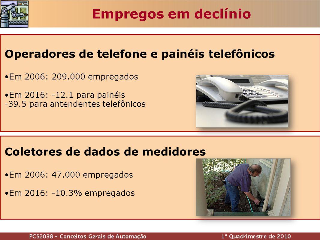 Empregos em declínio Operadores de telefone e painéis telefônicos