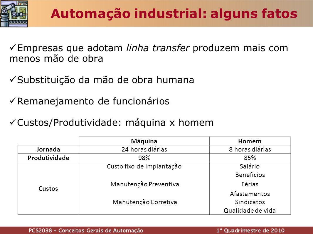 Automação industrial: alguns fatos