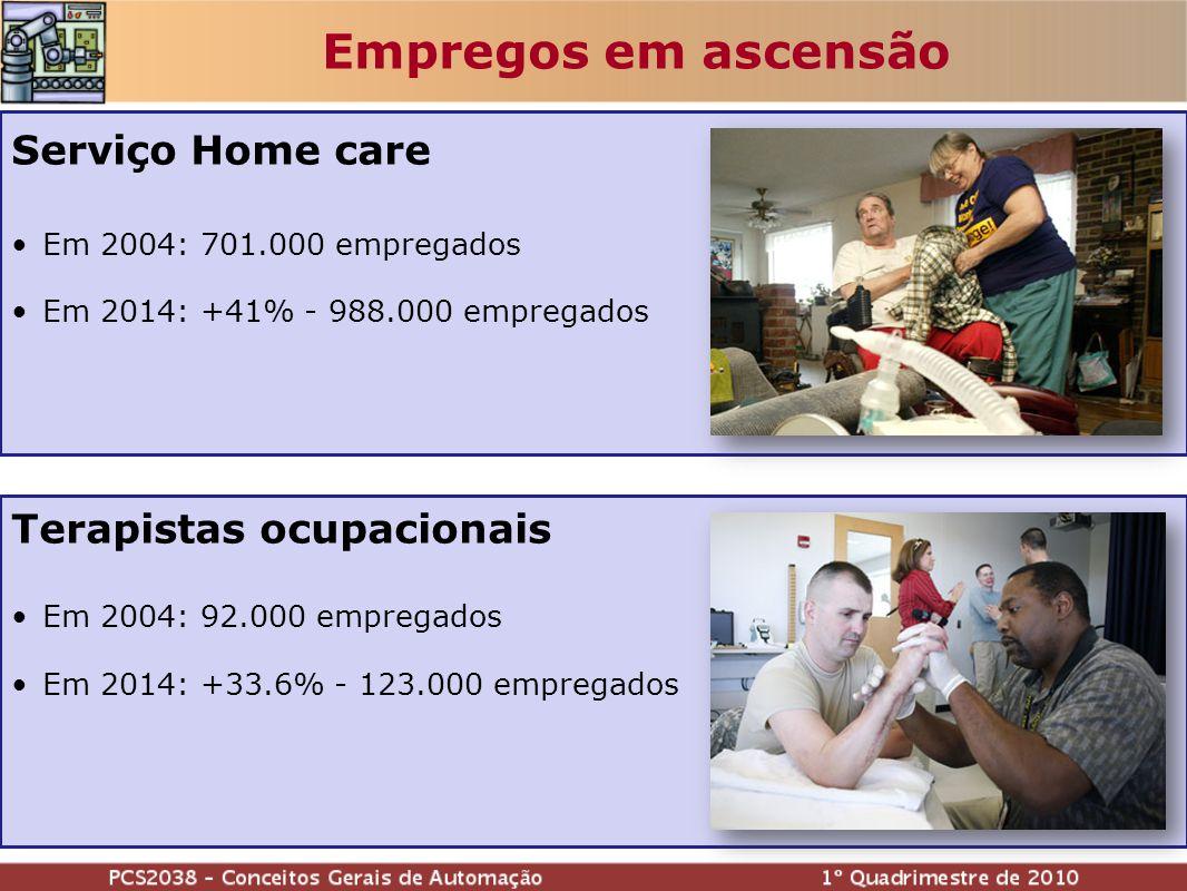 Empregos em ascensão Serviço Home care Terapistas ocupacionais