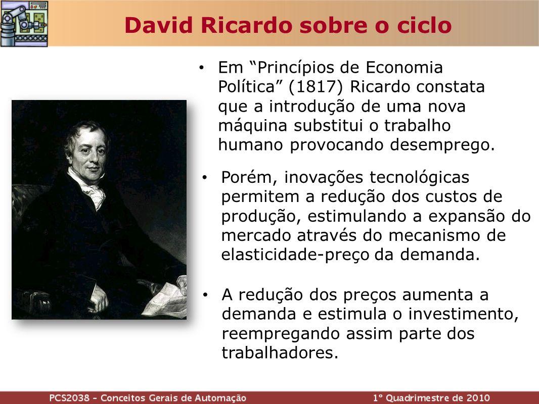 David Ricardo sobre o ciclo