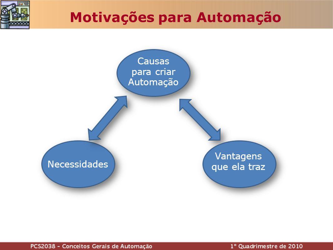 Motivações para Automação