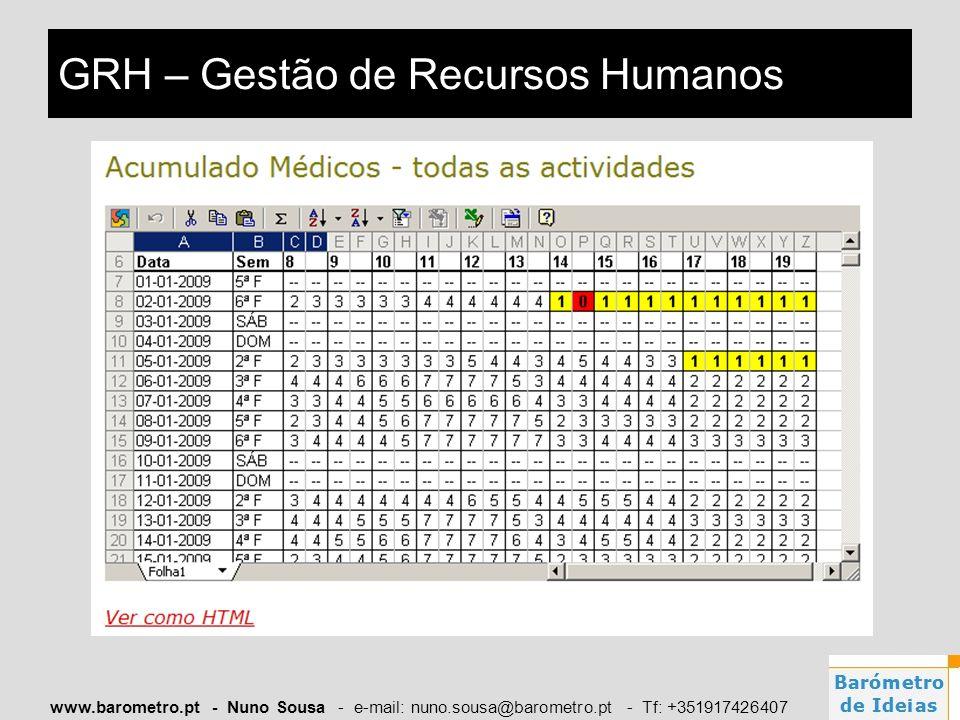 GRH – Gestão de Recursos Humanos