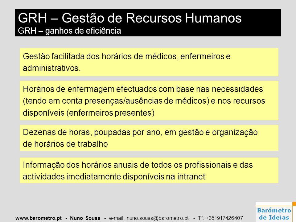 GRH – Gestão de Recursos Humanos GRH – ganhos de eficiência