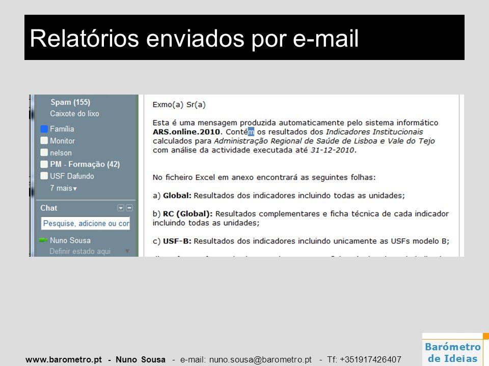 Relatórios enviados por e-mail