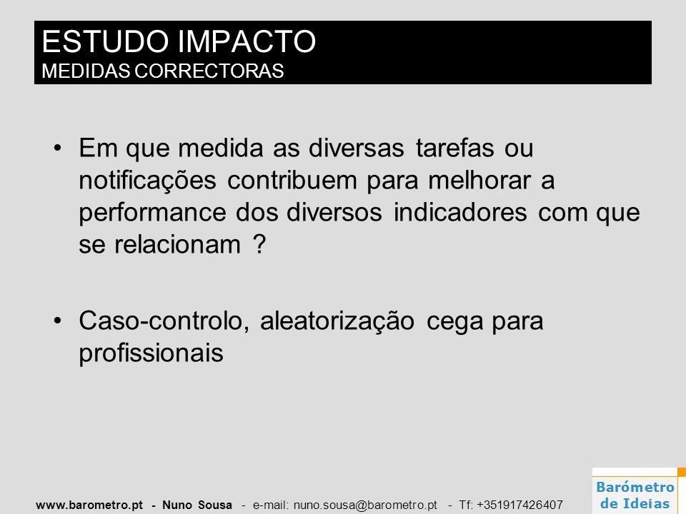 ESTUDO IMPACTO MEDIDAS CORRECTORAS