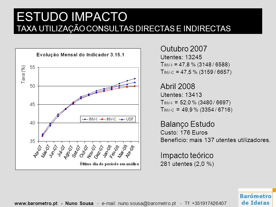 ESTUDO IMPACTO TAXA UTILIZAÇÃO CONSULTAS DIRECTAS E INDIRECTAS