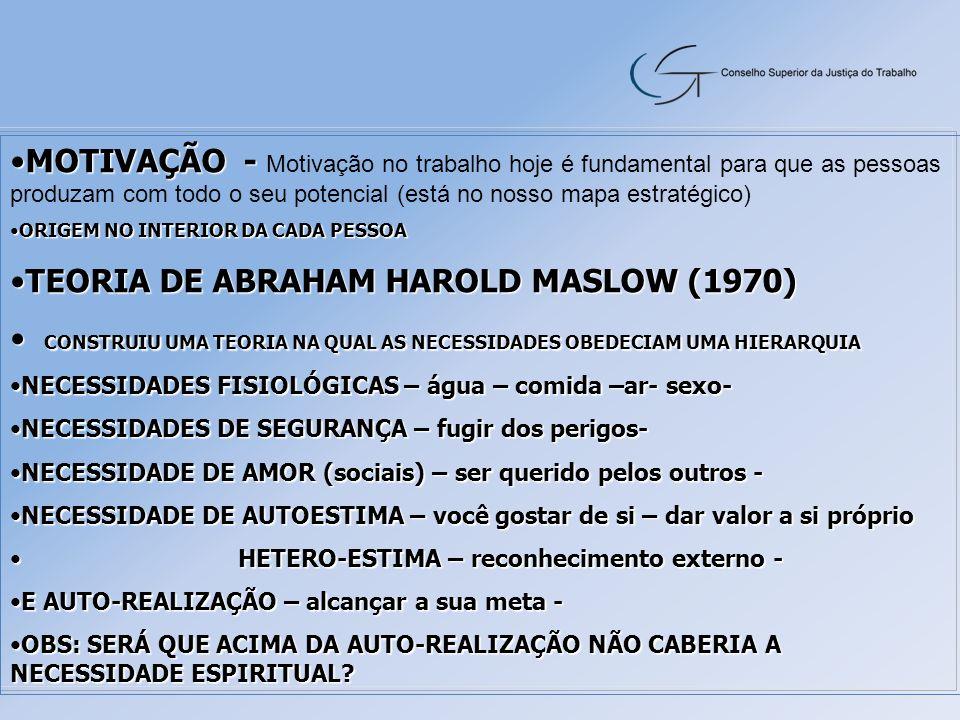 TEORIA DE ABRAHAM HAROLD MASLOW (1970)