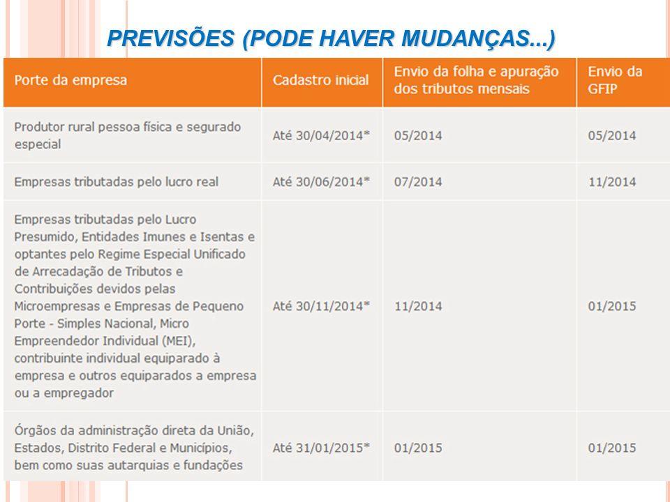 PREVISÕES (PODE HAVER MUDANÇAS...)
