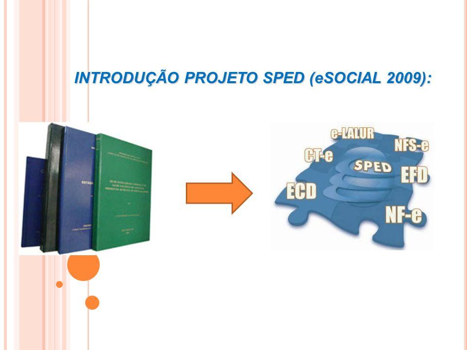 INTRODUÇÃO PROJETO SPED (eSOCIAL 2009):
