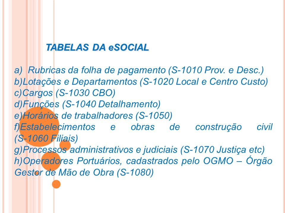 TABELAS DA eSOCIAL a) Rubricas da folha de pagamento (S-1010 Prov. e Desc.) Lotações e Departamentos (S-1020 Local e Centro Custo)