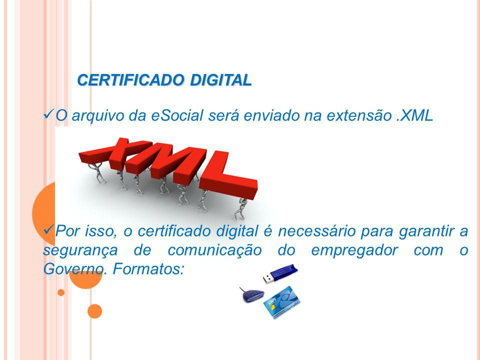 CERTIFICADO DIGITAL O arquivo da eSocial será enviado na extensão .XML.