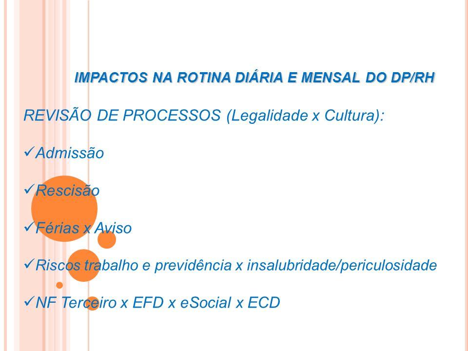 REVISÃO DE PROCESSOS (Legalidade x Cultura): Admissão Rescisão
