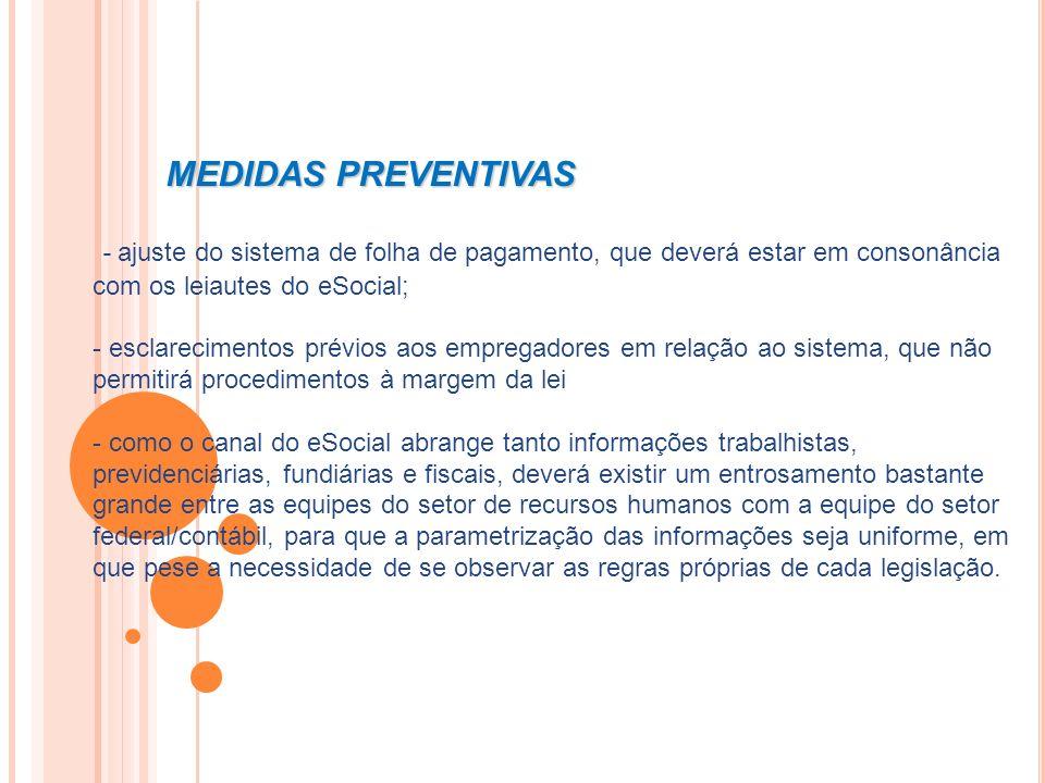 MEDIDAS PREVENTIVAS - ajuste do sistema de folha de pagamento, que deverá estar em consonância com os leiautes do eSocial;