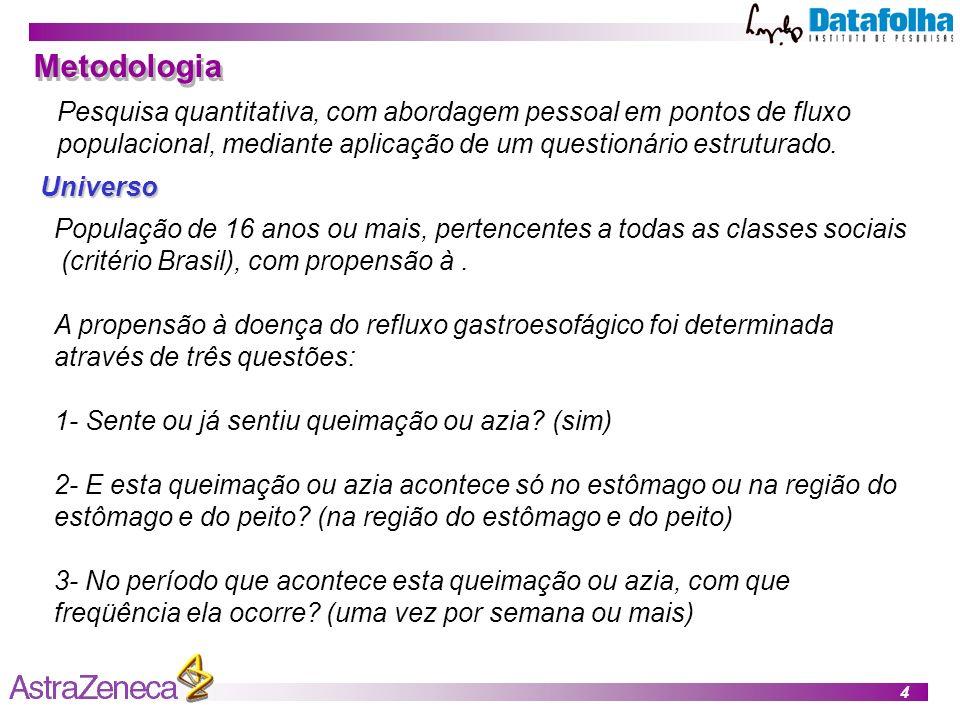 Metodologia Pesquisa quantitativa, com abordagem pessoal em pontos de fluxo populacional, mediante aplicação de um questionário estruturado.