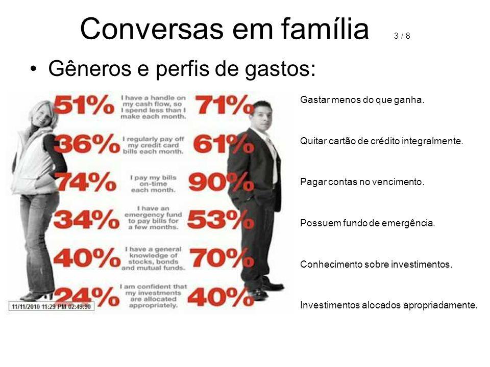 Conversas em família 3 / 8 Gêneros e perfis de gastos: