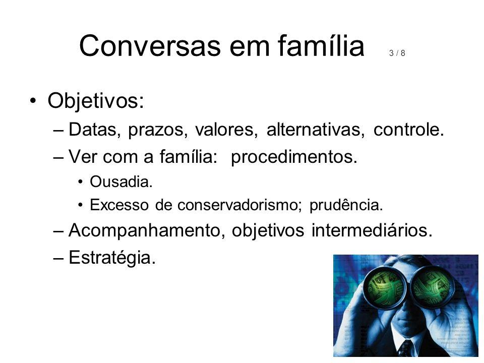 Conversas em família 3 / 8 Objetivos: