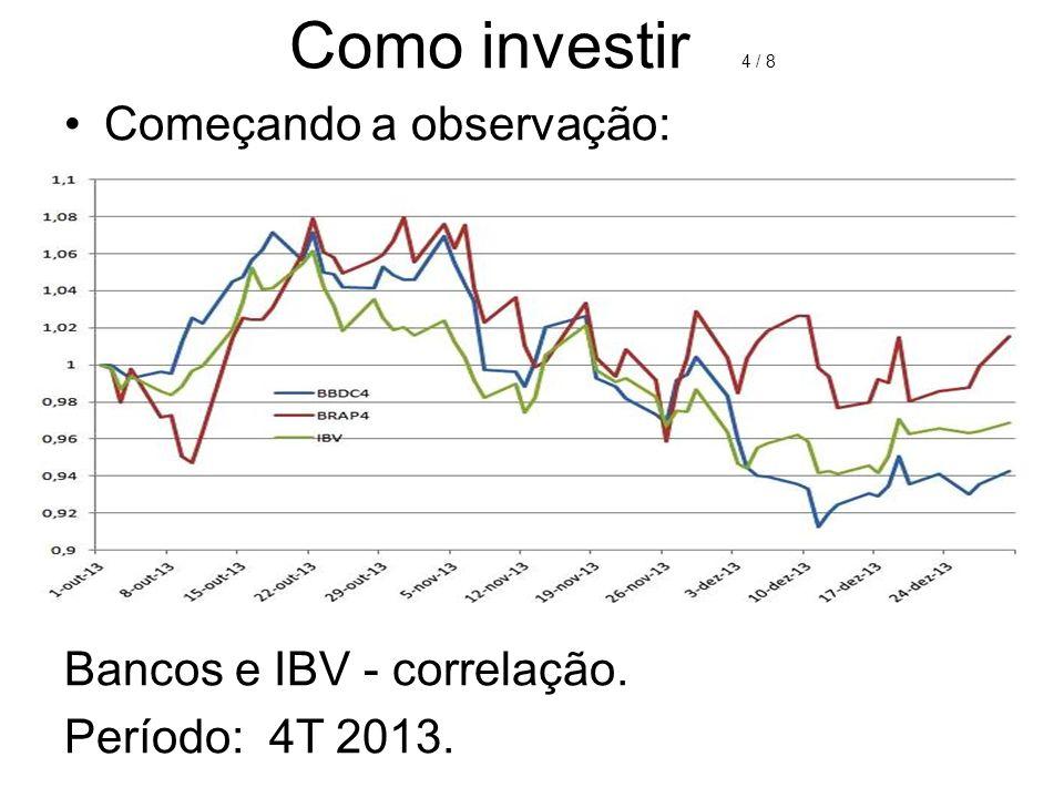 Como investir 4 / 8 Começando a observação: Bancos e IBV - correlação.