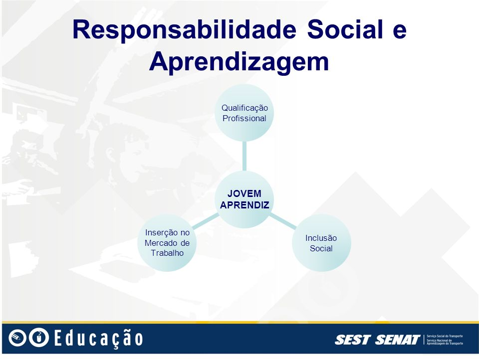 Responsabilidade Social e Aprendizagem