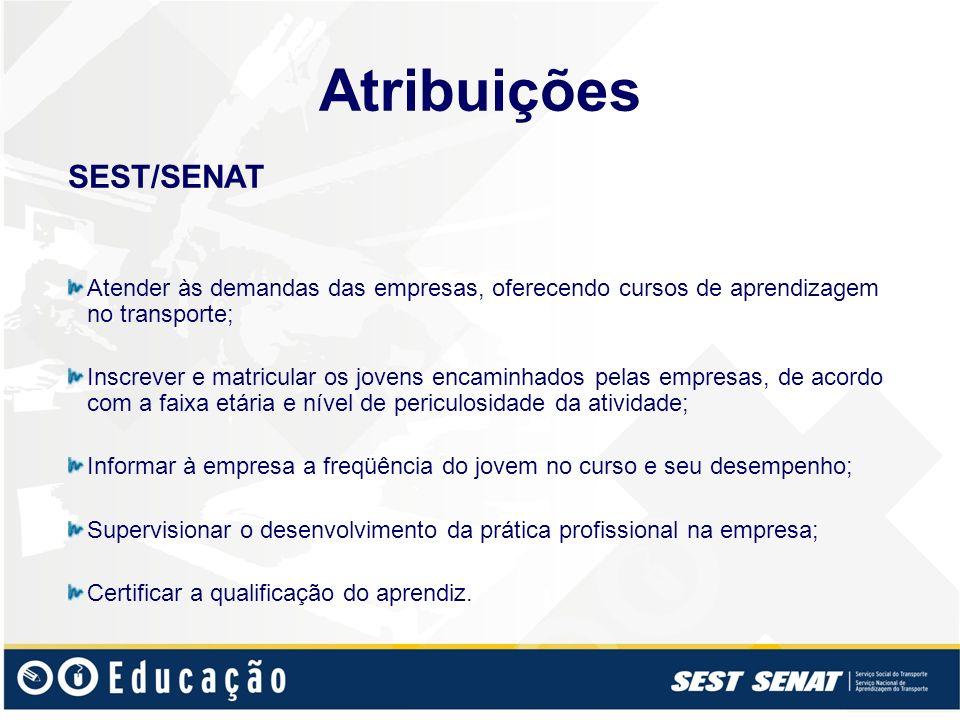 Atribuições SEST/SENAT