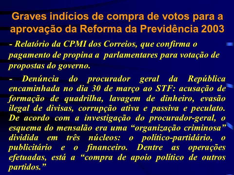 Graves indícios de compra de votos para a aprovação da Reforma da Previdência 2003