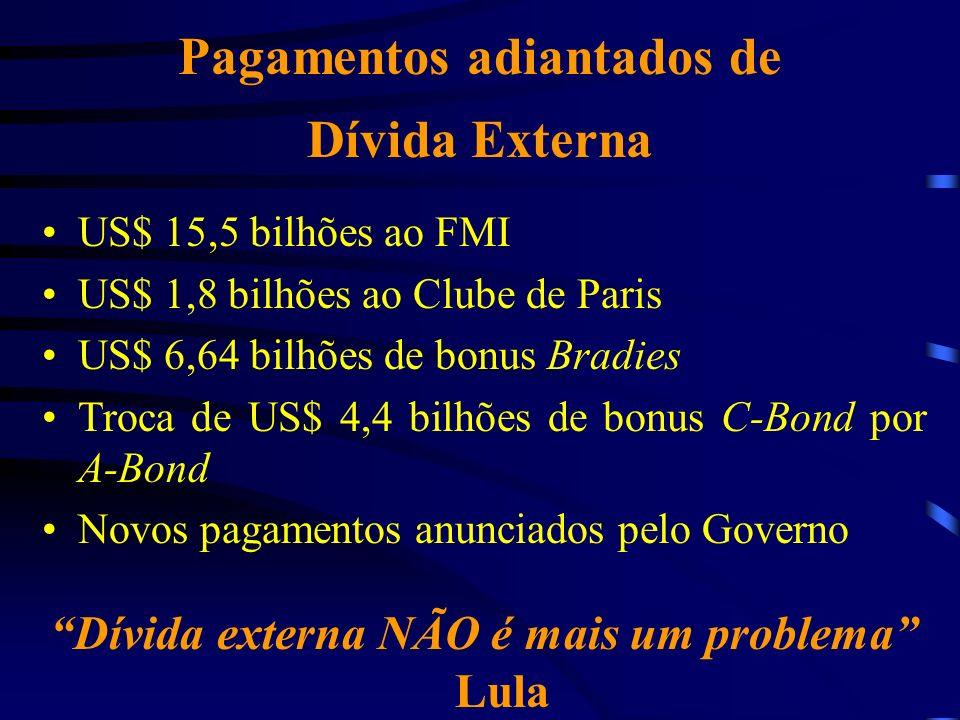 Pagamentos adiantados de Dívida externa NÃO é mais um problema Lula