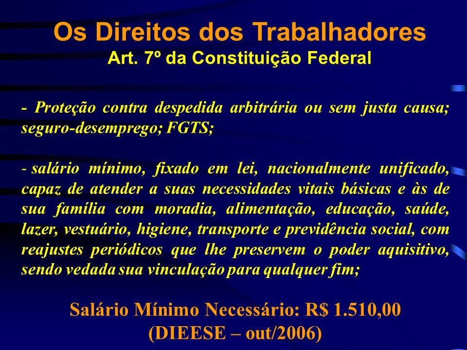 Os Direitos dos Trabalhadores Art. 7º da Constituição Federal