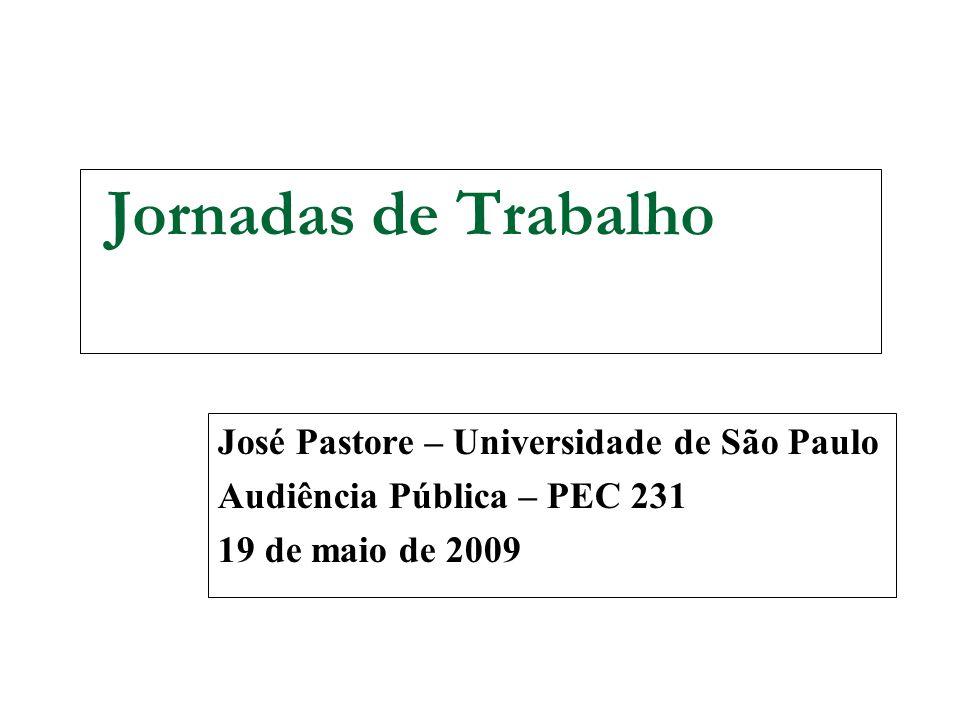 Jornadas de Trabalho José Pastore – Universidade de São Paulo
