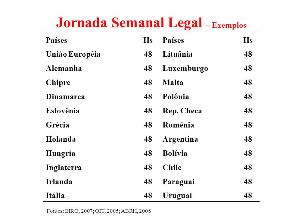 Jornada Semanal Legal – Exemplos