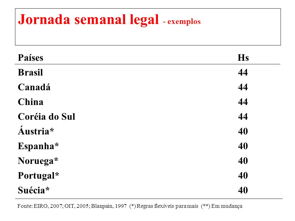 Jornada semanal legal - exemplos