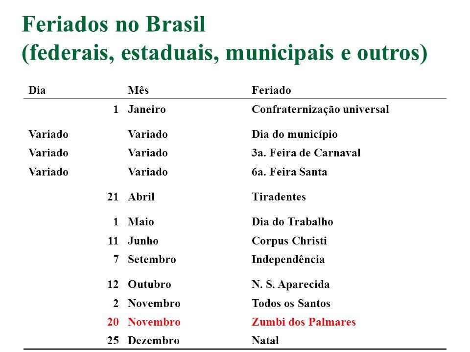 Feriados no Brasil (federais, estaduais, municipais e outros)